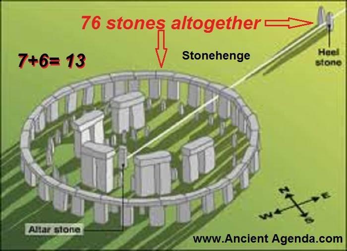 Stonehenge codex